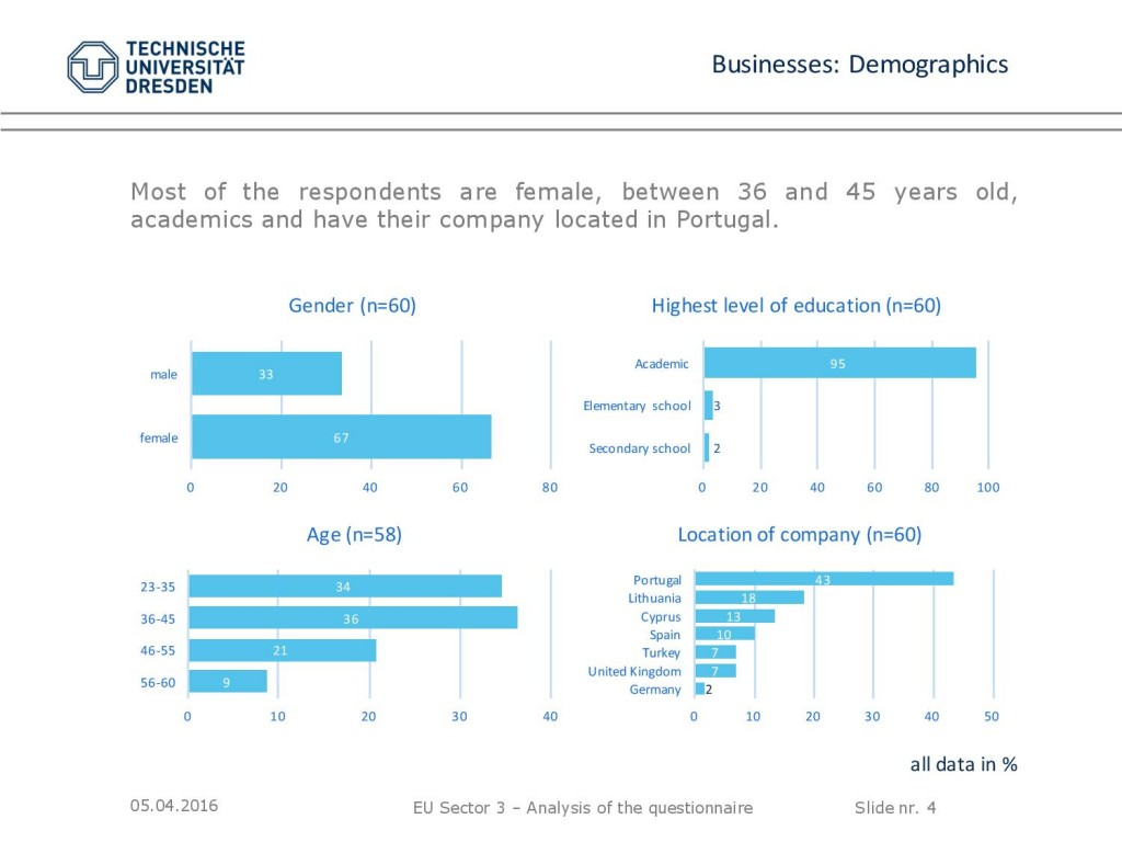 05-04-16_EUSector3_Questionnaire_results-page-004