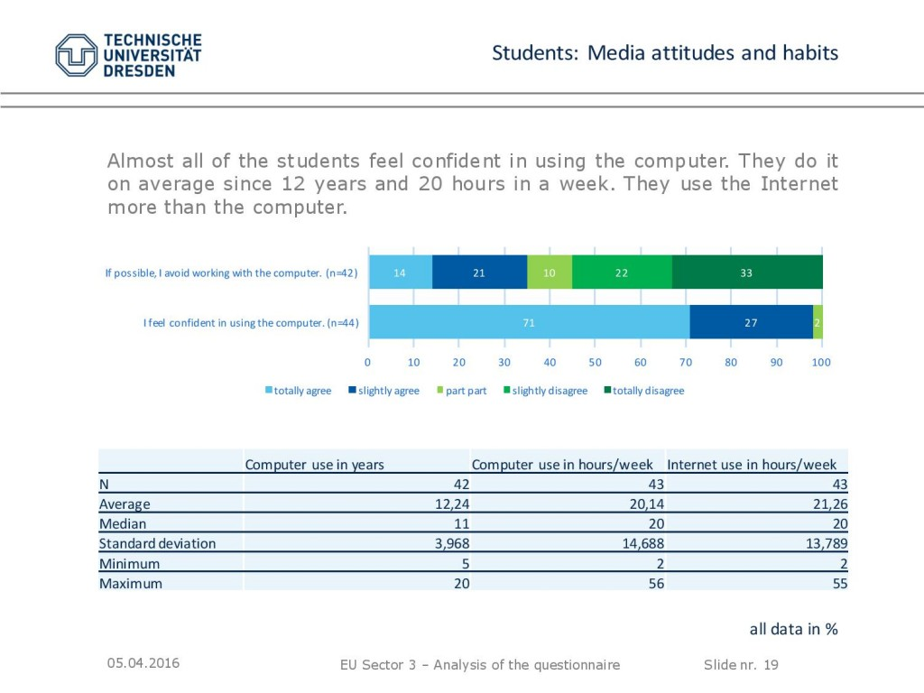 05-04-16_EUSector3_Questionnaire_results-page-019